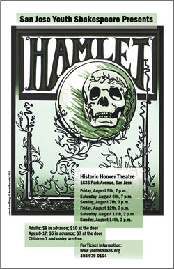 the contradicting nature of hamlet in the play by william shakespeare Indecision, hesitation and delay in the character of hamlet in william shakespeare's play some hesitation and delay in shakespeare's hamlet.